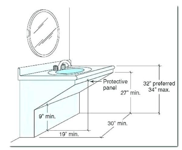 ADA compliant bathrooms